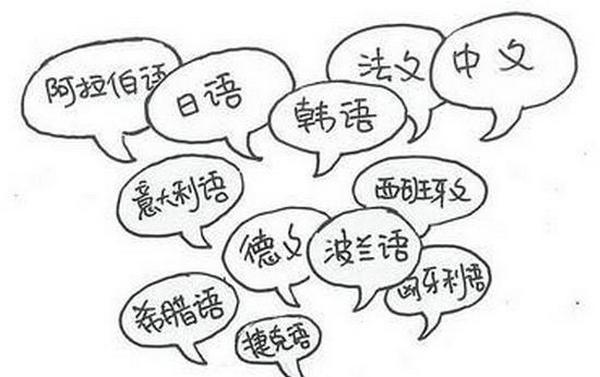 外贸推广,为什么要做小语种推广